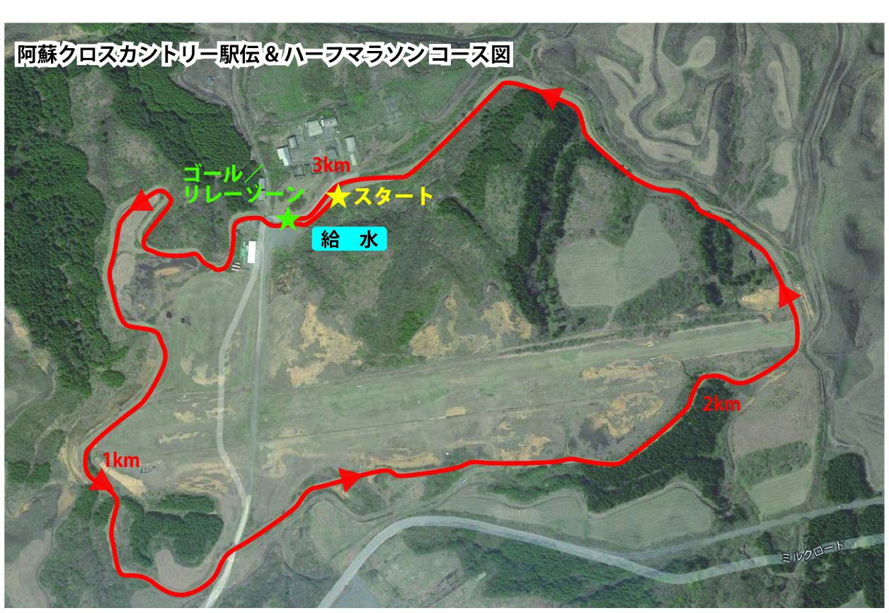 コース図3