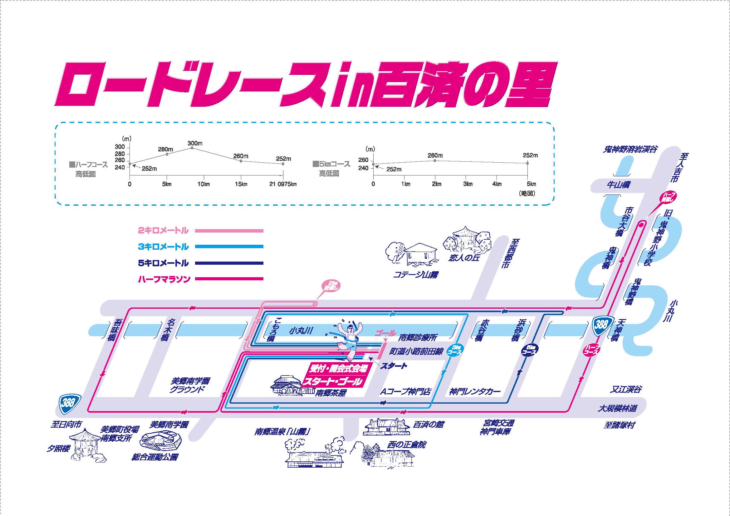 1410ロードレースコース図2色